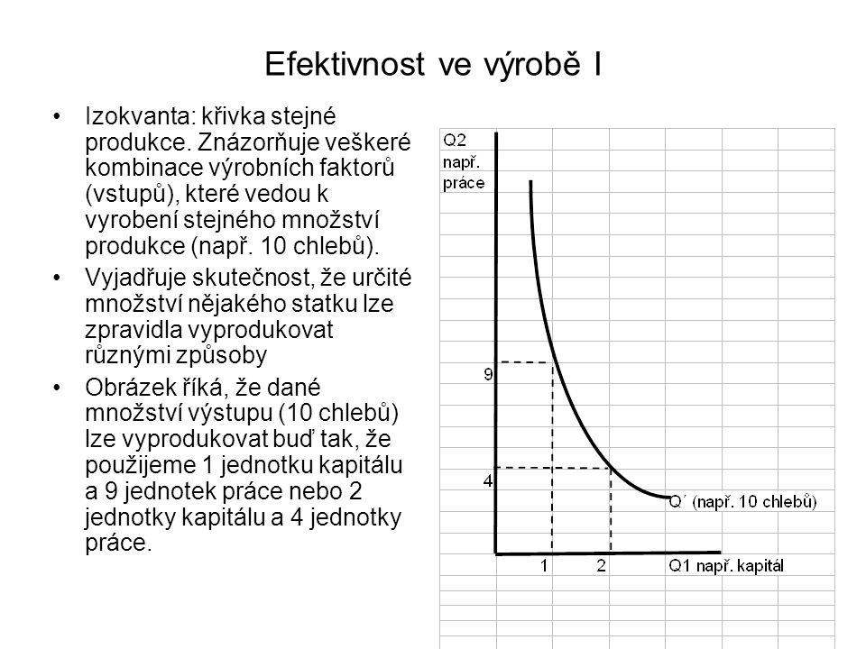 Efektivnost ve výrobě II Mezní míra technické substituce (MRTS): říká o kolik jednotek musíme zvětšit jeden vstup, pokud snižujeme počet jednotek druhého vstupu, má-li množství produkce zůstat zachováno.