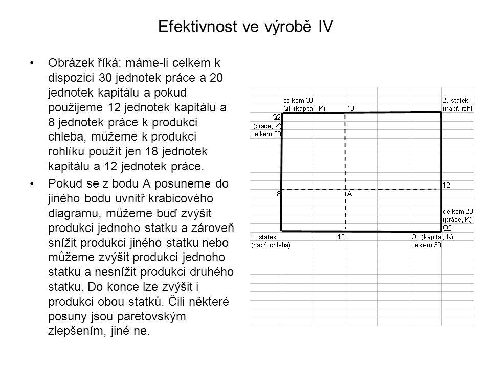 Efektivnost ve výrobě IV Obrázek říká: máme-li celkem k dispozici 30 jednotek práce a 20 jednotek kapitálu a pokud použijeme 12 jednotek kapitálu a 8
