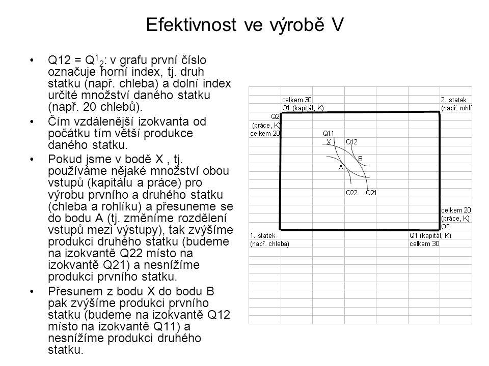 Efektivnost ve výrobě VI Závěr: pokud se izokvanty protínají, nejsme v bodě optima – lze zvýšit produkci jednoho statku aniž by se snížila produkce druhého statku.