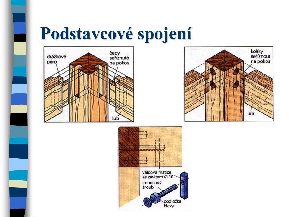 Podstavcové spojení U podstavcového spojení se musí spojit nohy nejčastěji s luby (stůl, židle).