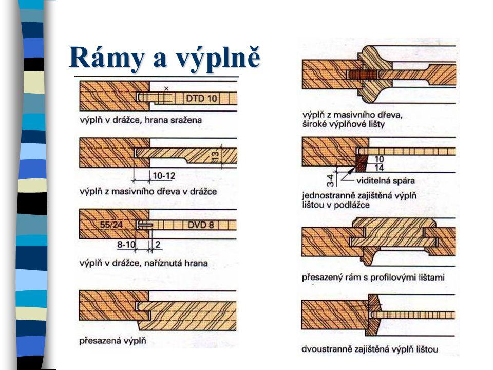 10.7 Rámy a výplně Výplně mohou být z masivního dřeva, překližky, dřevotřískových desek nebo skla.