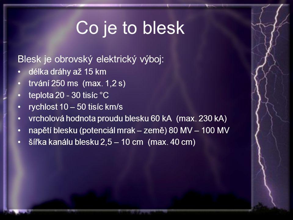 Co je to blesk Blesk je obrovský elektrický výboj: délka dráhy až 15 km trvání 250 ms (max.