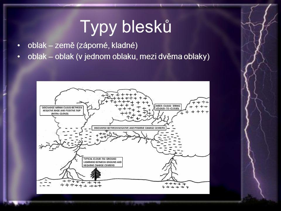 Typy blesků oblak – země (záporné, kladné) oblak – oblak (v jednom oblaku, mezi dvěma oblaky)