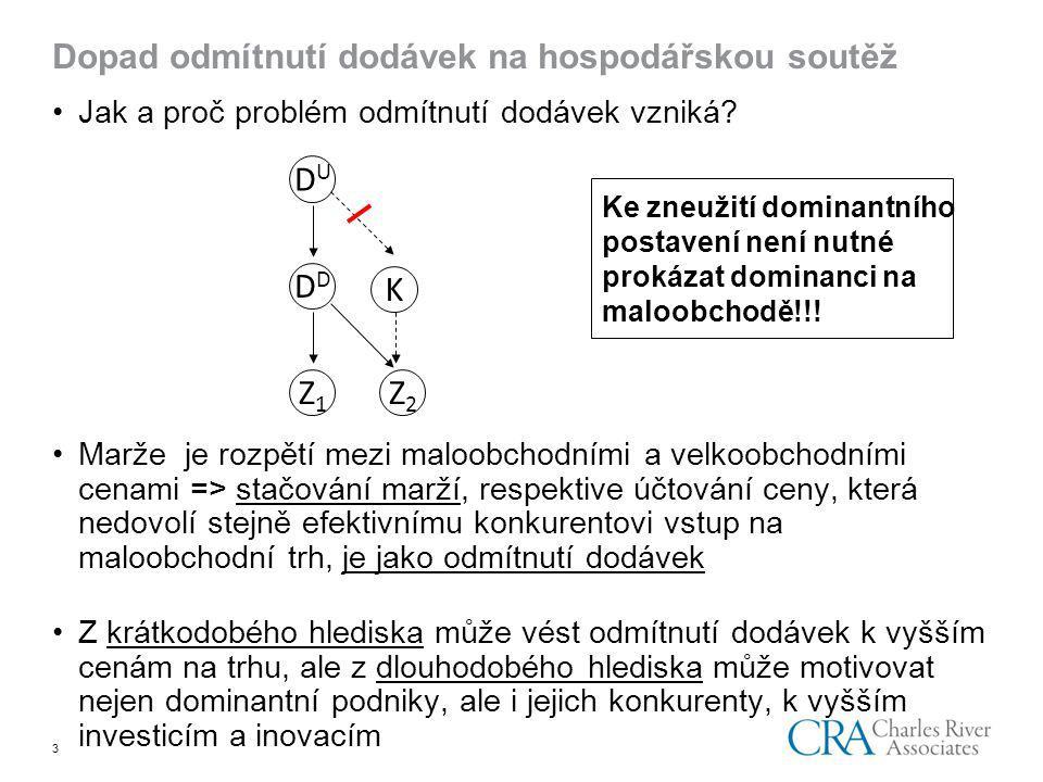 3 Dopad odmítnutí dodávek na hospodářskou soutěž Jak a proč problém odmítnutí dodávek vzniká.