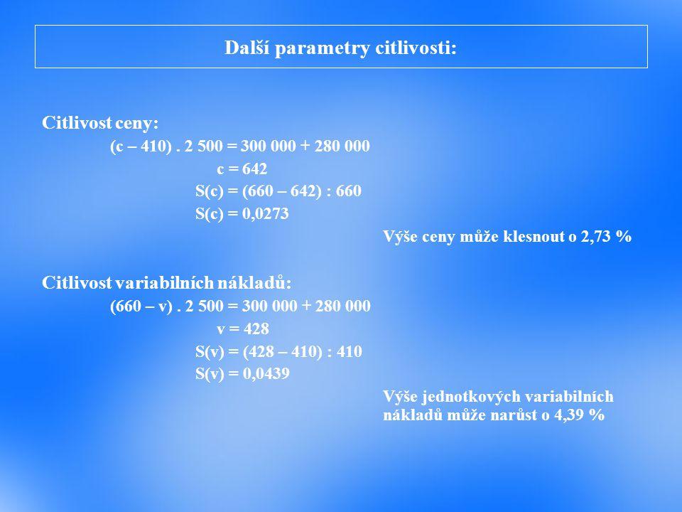 Další parametry citlivosti: Citlivost ceny: (c – 410). 2 500 = 300 000 + 280 000 c = 642 S(c) = (660 – 642) : 660 S(c) = 0,0273 Výše ceny může klesnou