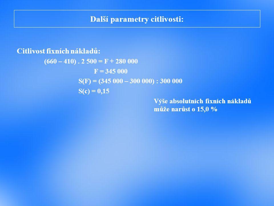 Další parametry citlivosti: Citlivost fixních nákladů: (660 – 410). 2 500 = F + 280 000 F = 345 000 S(F) = (345 000 – 300 000) : 300 000 S(c) = 0,15 V