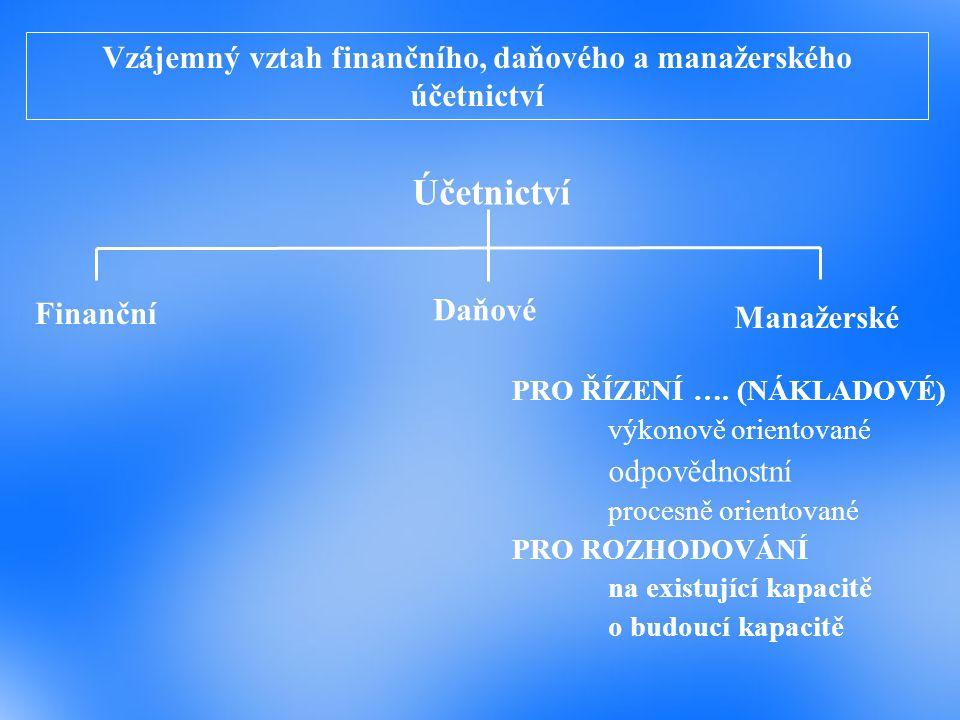 """Účetnictví pro rozhodování Vznik spojován se členěním nákladů, ale i dalších hodnotových veličin z hlediska jejich závislosti na objemu prováděných výkonů Postupně ovšem dochází k výraznějším změnám, které mají vliv zejména na metodické prvky manažerského účetnictví (""""spíš manažerské než účetnictví ) Nové členění hodnotových veličin: relevantní x irelevantní Stejně jako v nákladovém účetnictví lze rozlišit rozhodování ve výkonové, odpovědnostní a procesní oblasti Typologie rozhodování: řada rozhodovacích úloh je obdobná z hlediska informačního zázemí, které je třeba pro jejich řešení Úlohy řešené na existující kapacitě x úlohy řešené o budoucí kapacitě Vzájemný vztah obou typů úloh"""