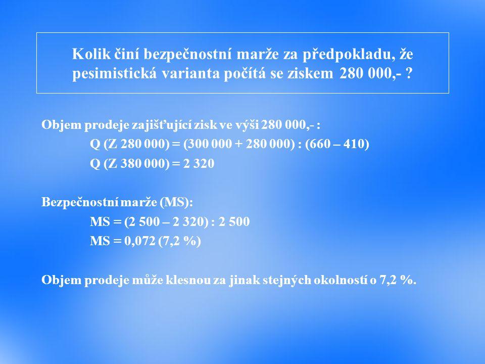 Další modifikace úlohy vychází ze složitější sortimentní struktury: Kolik činí rozpočtovaný zisk za předpokladu prodeje 1 500 ks výrobku A a 1 000 ks výrobku B .