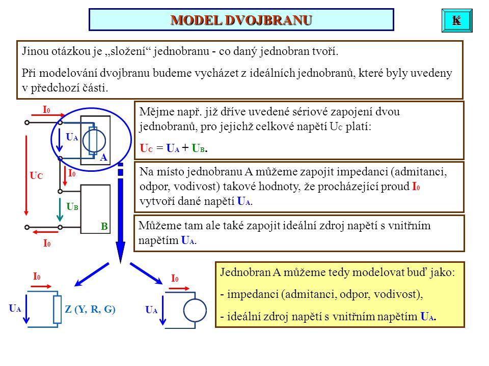 Na následujícím obrázku je uvedeno paralelní zapojení dvou jednobranů A, B. Na obou jednobranech je společné napětí U N. Celkový proud I 0 se dělí na