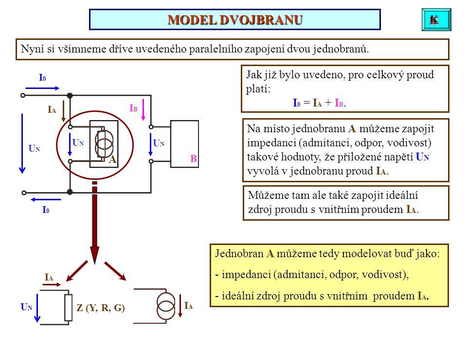 I0I0 IAIA IBIB UNUN I0I0 A B UNUN UNUN Nyní si všimneme dříve uvedeného paralelního zapojení dvou jednobranů.