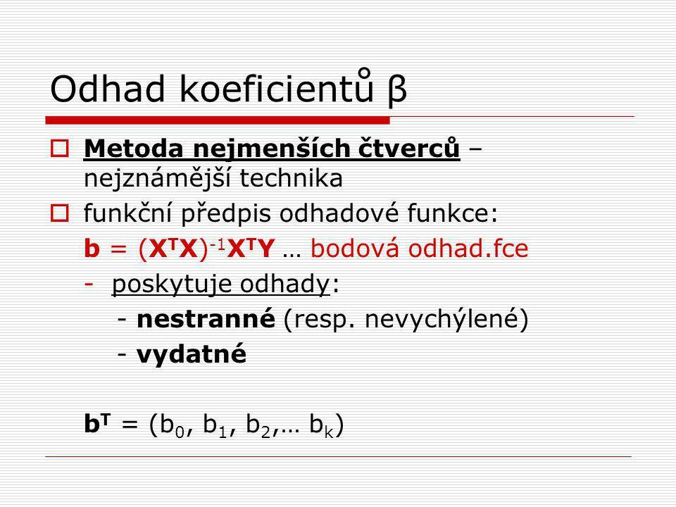 Odhad koeficientů β  Metoda nejmenších čtverců – nejznámější technika  funkční předpis odhadové funkce: b = (X T X) -1 X T Y … bodová odhad.fce - poskytuje odhady: - nestranné (resp.