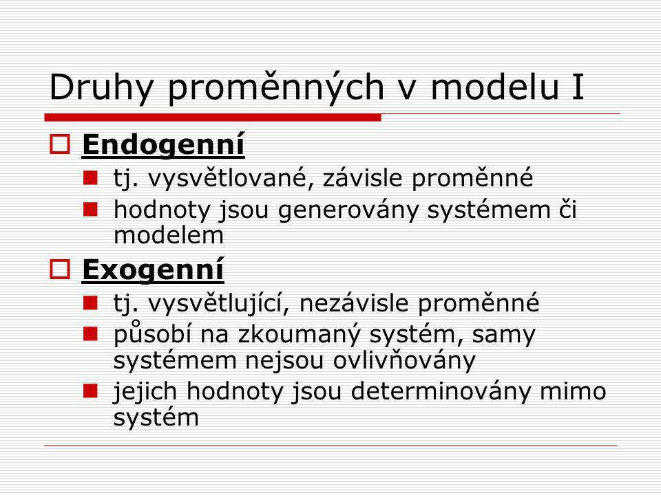 Zpožděná endogenní Druhy proměnných v modelu II  Nezpožděné endogenní proměnné vždy v roli vysvětlovaných proměnných  Predeterminované proměnné všechny exogenní proměnné zpožděné endogenní proměnné Spotřeba t = β 1 + β 2 Příjem t + β 3 Spotřeba t-1 Predeterminované Nezpožděná endogenní