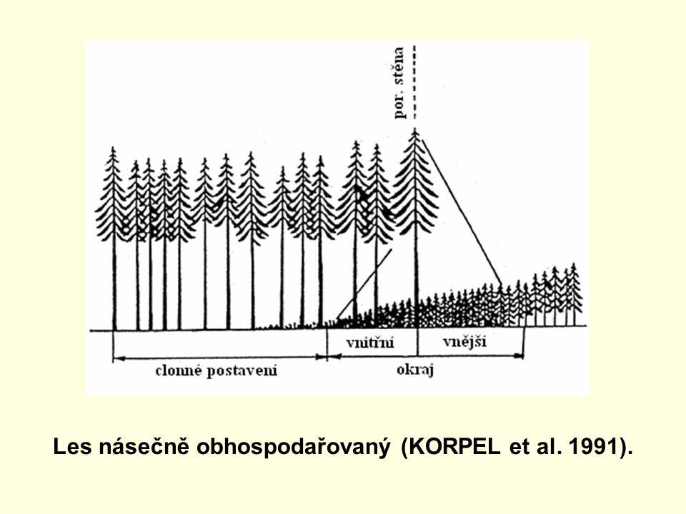 Les násečně obhospodařovaný (KORPEL et al. 1991).
