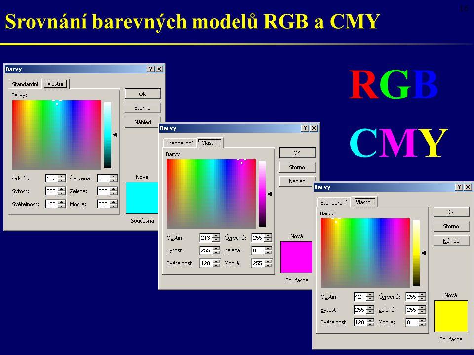 16 RGBCMYRGBCMY Srovnání barevných modelů RGB a CMY