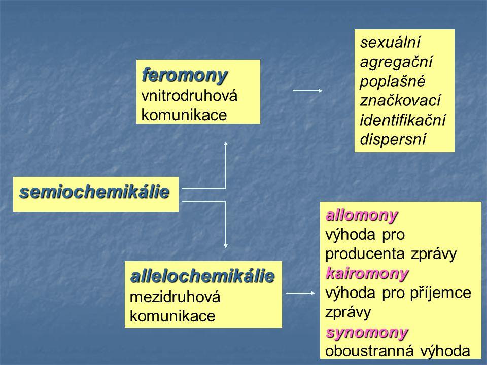 30 feromony vnitrodruhová komunikace allelochemikálie mezidruhová komunikace sexuální agregační poplašné značkovací identifikační dispersní allomony v