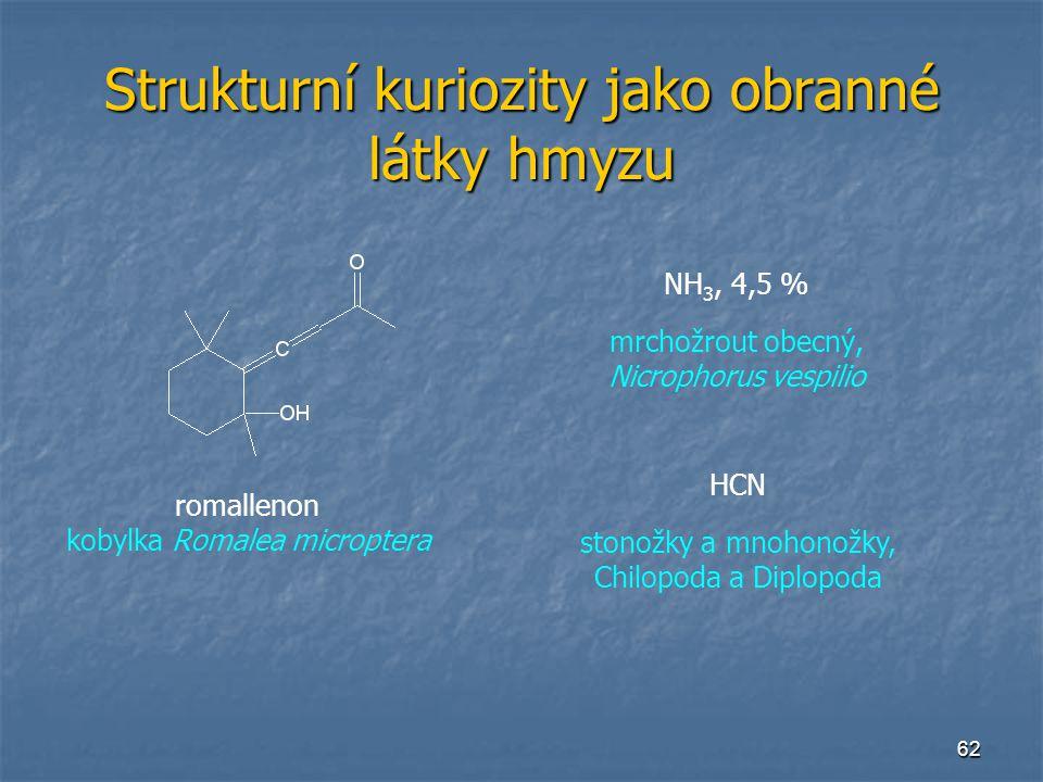 62 Strukturní kuriozity jako obranné látky hmyzu romallenon kobylka Romalea microptera NH 3, 4,5 % mrchožrout obecný, Nicrophorus vespilio HCN stonožk