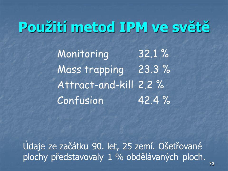 73 Použití metod IPM ve světě Monitoring32.1 % Mass trapping23.3 % Attract-and-kill2.2 % Confusion42.4 % Údaje ze začátku 90. let, 25 zemí. Ošetřované
