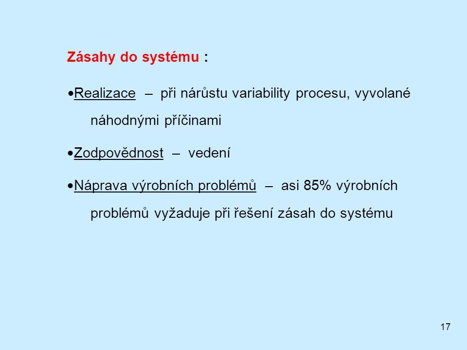 17 Zásahy do systému :  Realizace – při nárůstu variability procesu, vyvolané náhodnými příčinami  Zodpovědnost – vedení  Náprava výrobních problémů – asi 85% výrobních problémů vyžaduje při řešení zásah do systému