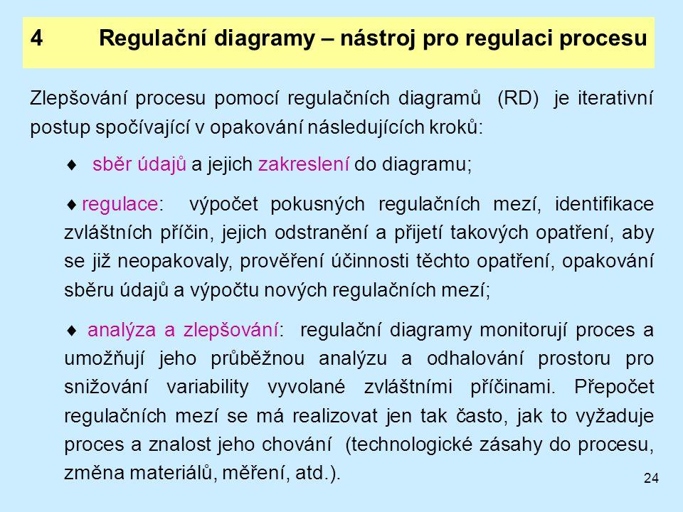 24 4Regulační diagramy – nástroj pro regulaci procesu Zlepšování procesu pomocí regulačních diagramů (RD) je iterativní postup spočívající v opakování následujících kroků:  sběr údajů a jejich zakreslení do diagramu;  regulace: výpočet pokusných regulačních mezí, identifikace zvláštních příčin, jejich odstranění a přijetí takových opatření, aby se již neopakovaly, prověření účinnosti těchto opatření, opakování sběru údajů a výpočtu nových regulačních mezí;  analýza a zlepšování: regulační diagramy monitorují proces a umožňují jeho průběžnou analýzu a odhalování prostoru pro snižování variability vyvolané zvláštními příčinami.