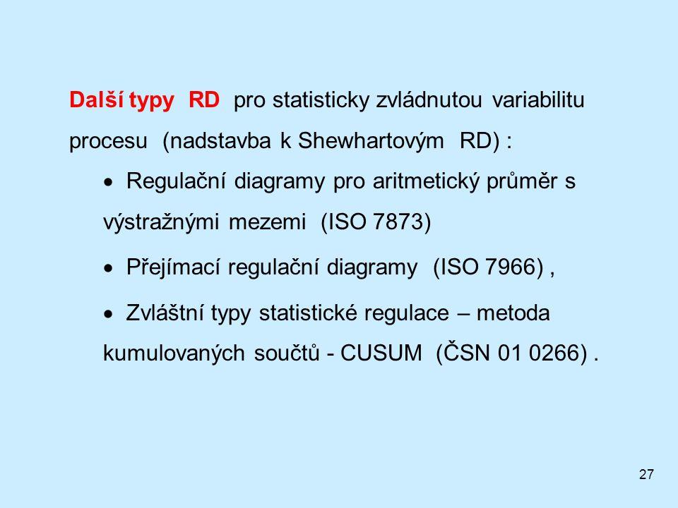 27 Další typy RD pro statisticky zvládnutou variabilitu procesu (nadstavba k Shewhartovým RD) :  Regulační diagramy pro aritmetický průměr s výstražnými mezemi (ISO 7873)  Přejímací regulační diagramy (ISO 7966),  Zvláštní typy statistické regulace – metoda kumulovaných součtů - CUSUM (ČSN 01 0266).