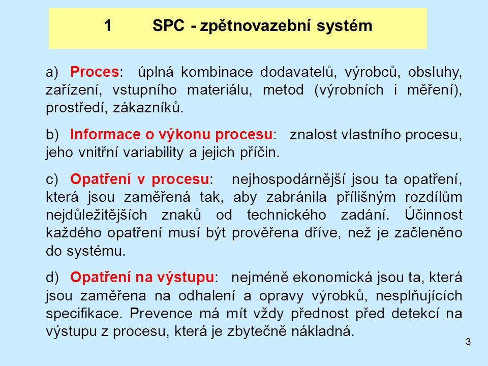 3 1SPC - zpětnovazební systém a )Proces: úplná kombinace dodavatelů, výrobců, obsluhy, zařízení, vstupního materiálu, metod (výrobních i měření), prostředí, zákazníků.