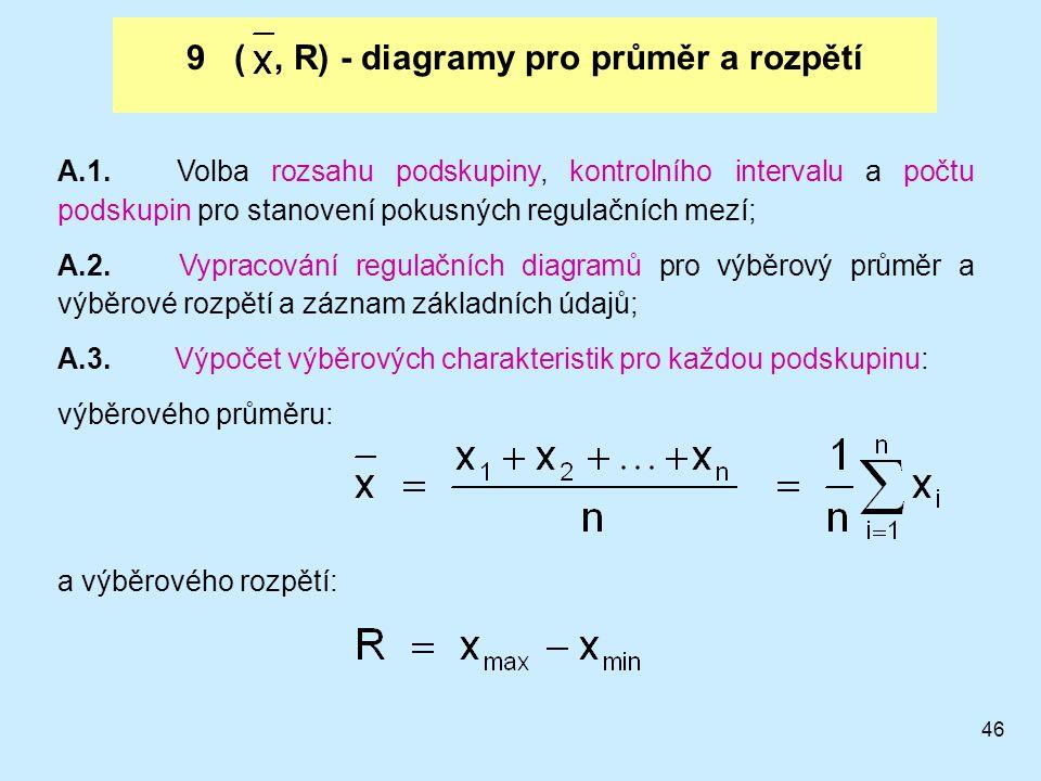 46 9 (, R) - diagramy pro průměr a rozpětí A.1.