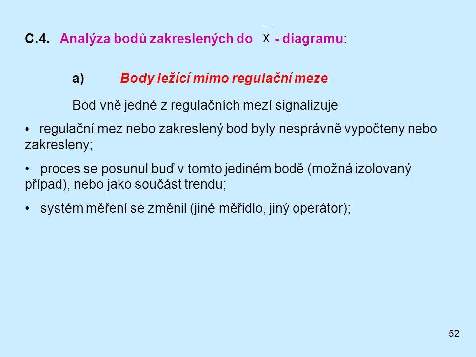 52 a)Body ležící mimo regulační meze Bod vně jedné z regulačních mezí signalizuje regulační mez nebo zakreslený bod byly nesprávně vypočteny nebo zakresleny; proces se posunul buď v tomto jediném bodě (možná izolovaný případ), nebo jako součást trendu; systém měření se změnil (jiné měřidlo, jiný operátor); C.4.