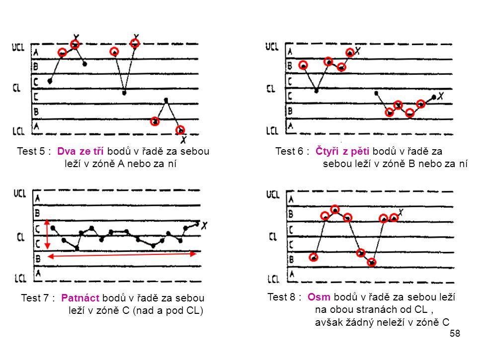 58 Test 5 : Dva ze tří bodů v řadě za sebou leží v zóně A nebo za ní Test 6 : Čtyři z pěti bodů v řadě za sebou leží v zóně B nebo za ní Test 7 : Patnáct bodů v řadě za sebou leží v zóně C (nad a pod CL) Test 8 : Osm bodů v řadě za sebou leží na obou stranách od CL, avšak žádný neleží v zóně C