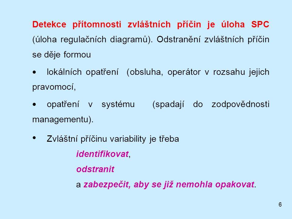 6 Detekce přítomnosti zvláštních příčin je úloha SPC (úloha regulačních diagramů).