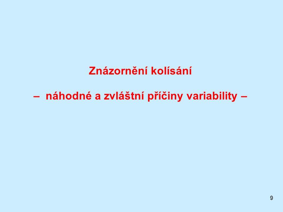 9 Znázornění kolísání – náhodné a zvláštní příčiny variability –