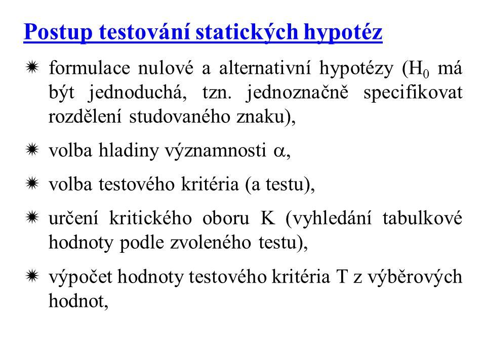 Postup testování statických hypotéz  formulace nulové a alternativní hypotézy (H 0 má být jednoduchá, tzn. jednoznačně specifikovat rozdělení studova