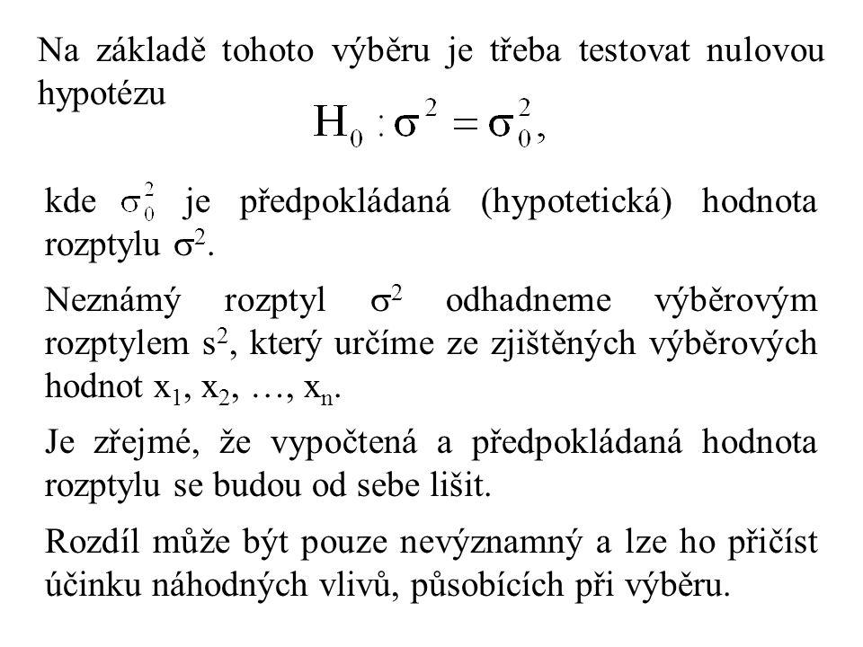 Na základě tohoto výběru je třeba testovat nulovou hypotézu kde je předpokládaná (hypotetická) hodnota rozptylu  2. Neznámý rozptyl  2 odhadneme výb