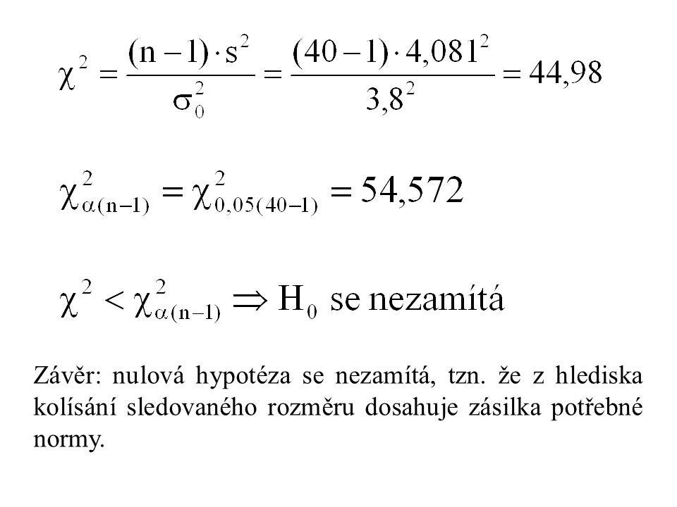 Závěr: nulová hypotéza se nezamítá, tzn.
