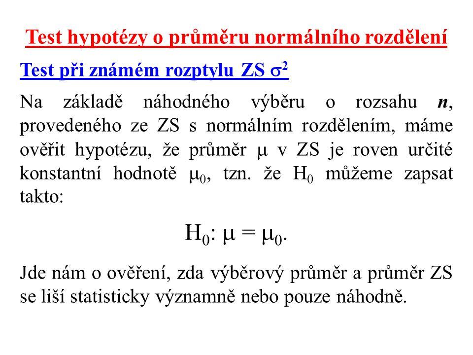 Test hypotézy o průměru normálního rozdělení Test při známém rozptylu ZS  2 Na základě náhodného výběru o rozsahu n, provedeného ze ZS s normálním ro
