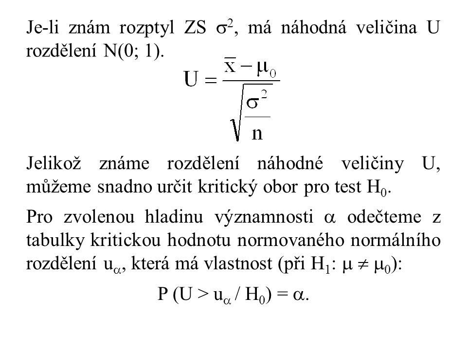 Je-li znám rozptyl ZS  2, má náhodná veličina U rozdělení N(0; 1). Jelikož známe rozdělení náhodné veličiny U, můžeme snadno určit kritický obor pro