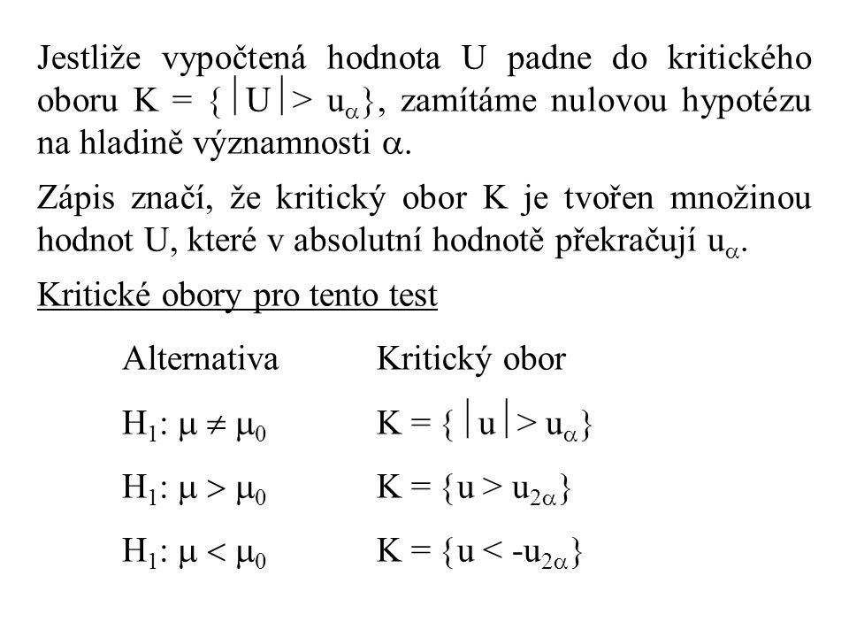 Jestliže vypočtená hodnota U padne do kritického oboru K =  U  > u  , zamítáme nulovou hypotézu na hladině významnosti . Zápis značí, že kritick