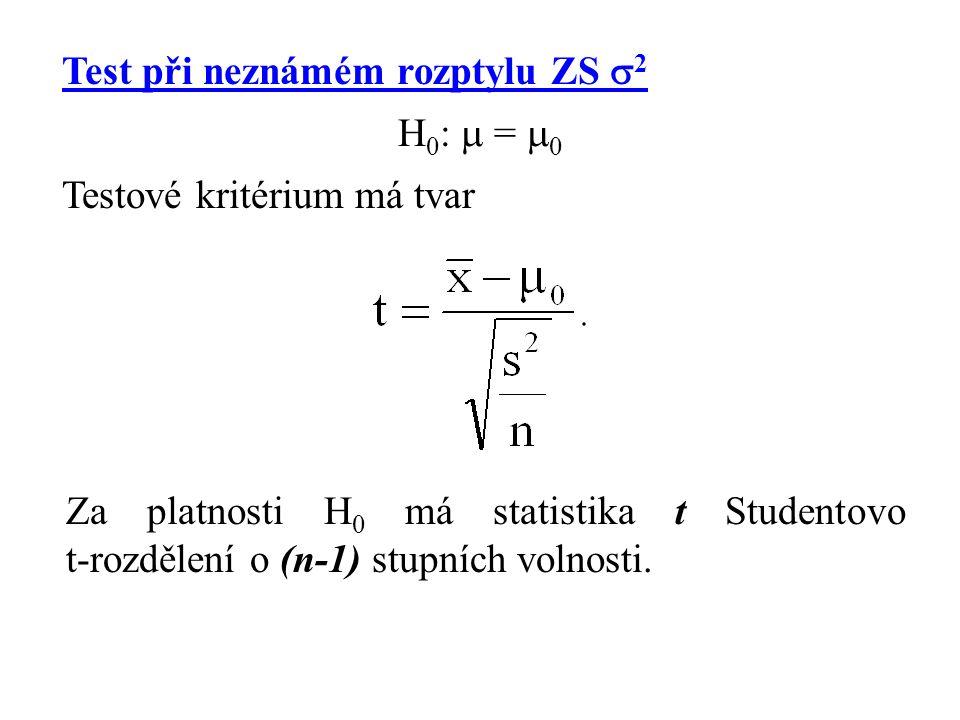 Test při neznámém rozptylu ZS  2 H 0 :  =  0 Testové kritérium má tvar Za platnosti H 0 má statistika t Studentovo t-rozdělení o (n-1) stupních volnosti.