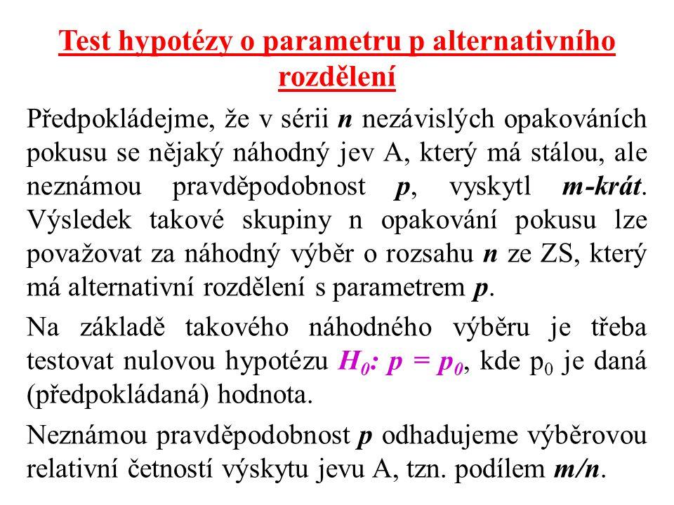 Test hypotézy o parametru p alternativního rozdělení Předpokládejme, že v sérii n nezávislých opakováních pokusu se nějaký náhodný jev A, který má stálou, ale neznámou pravděpodobnost p, vyskytl m-krát.