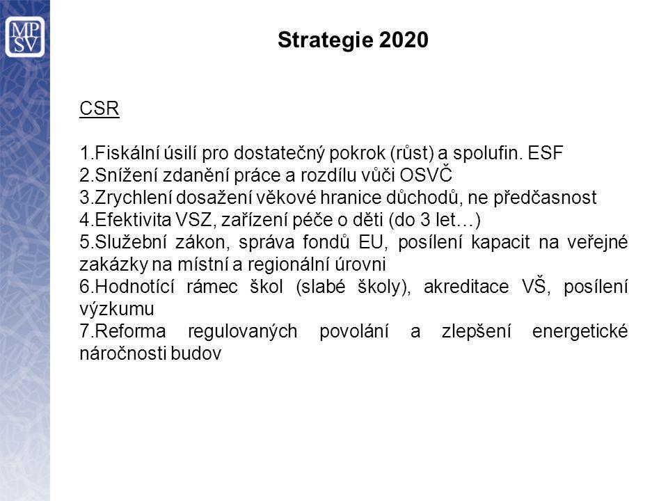 Strategie 2020 CSR 1.Fiskální úsilí pro dostatečný pokrok (růst) a spolufin.