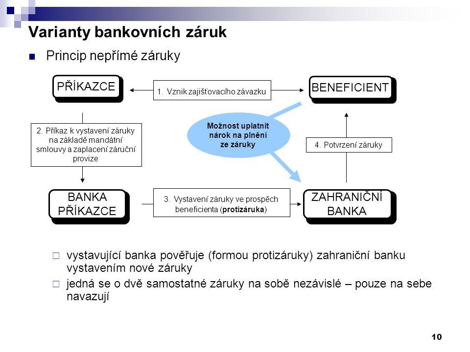 10 Princip nepřímé záruky Varianty bankovních záruk PŘÍKAZCE BANKA PŘÍKAZCE BENEFICIENT 1. Vznik zajišťovacího závazku 2. Příkaz k vystavení záruky na