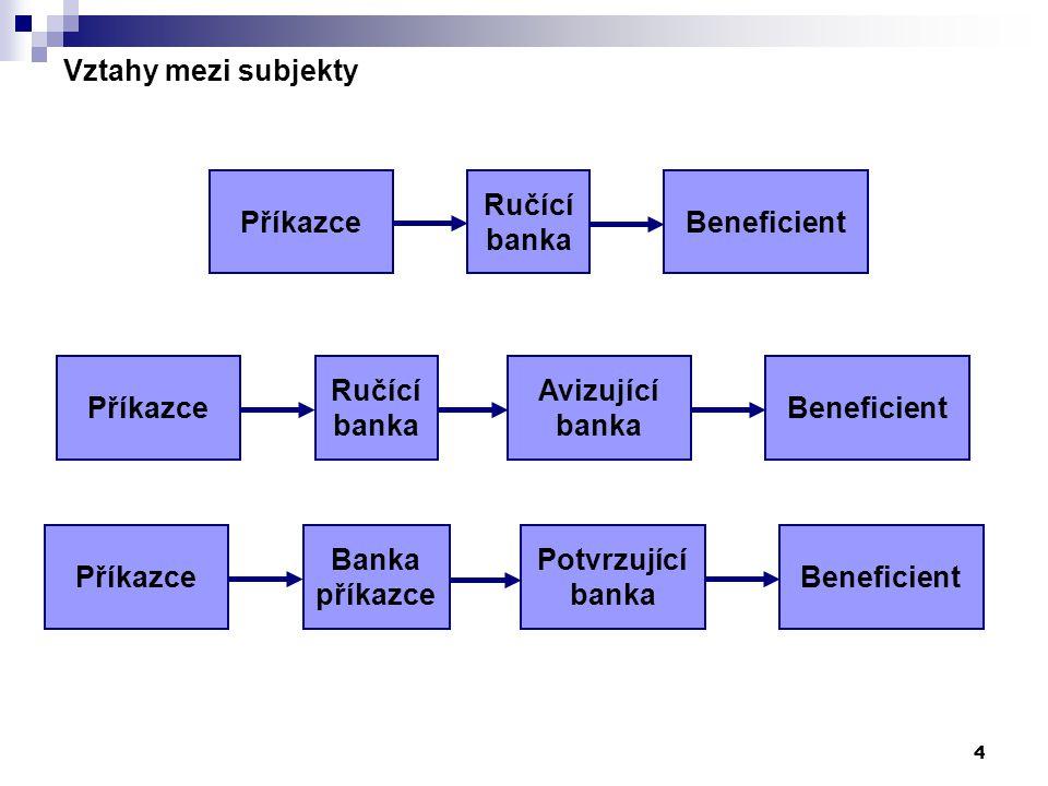 4 Vztahy mezi subjekty Příkazce Ručící banka Beneficient Avizující banka PříkazceBeneficient Ručící banka Potvrzující banka PříkazceBeneficient Banka
