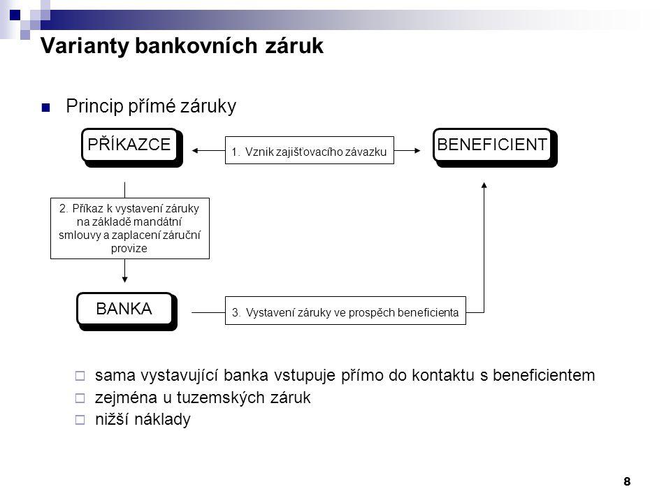 8 Varianty bankovních záruk Princip přímé záruky PŘÍKAZCEBANKABENEFICIENT 1. Vznik zajišťovacího závazku 2. Příkaz k vystavení záruky na základě mandá