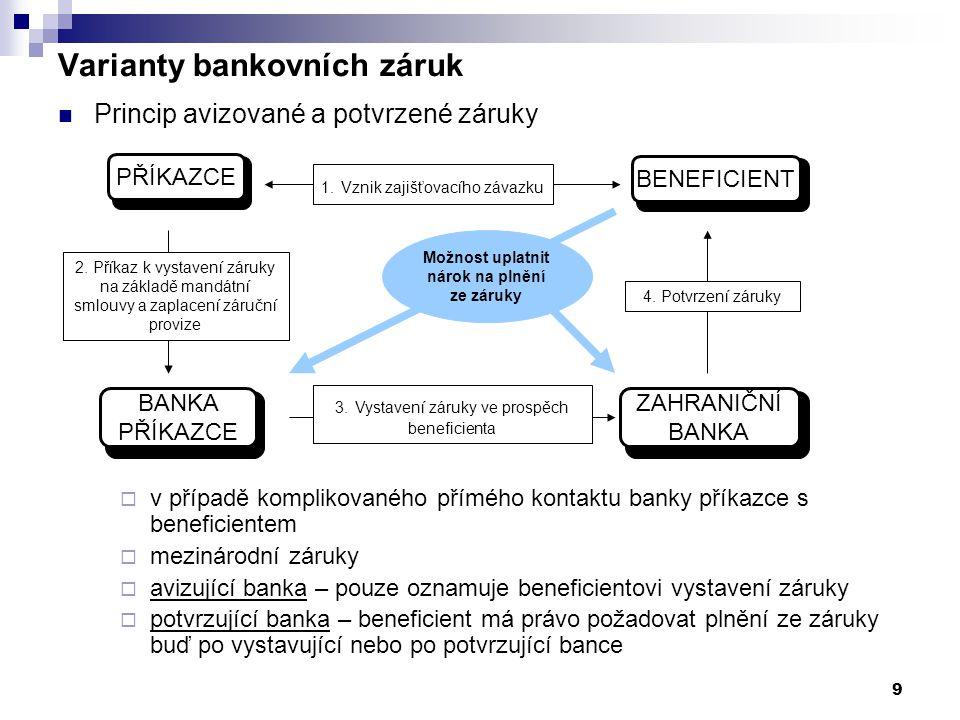 9 Princip avizované a potvrzené záruky Varianty bankovních záruk PŘÍKAZCE BANKA PŘÍKAZCE BENEFICIENT 1. Vznik zajišťovacího závazku 2. Příkaz k vystav