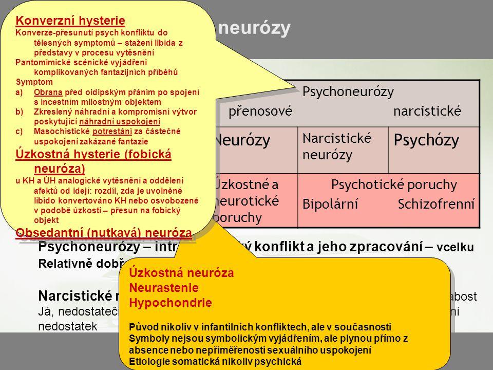 MUDr. David Holub Aktuální a přenosové neurózy 1915Aktuální neurózy Psychoneurózy přenosové narcistické 1924Aktuální neurózy Neurózy Narcistické neuró