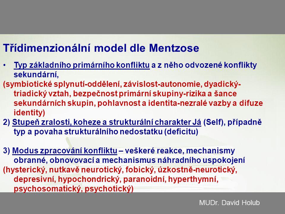 MUDr. David Holub Třídimenzionální model dle Mentzose Typ základního primárního konfliktu a z něho odvozené konflikty sekundární, (symbiotické splynut