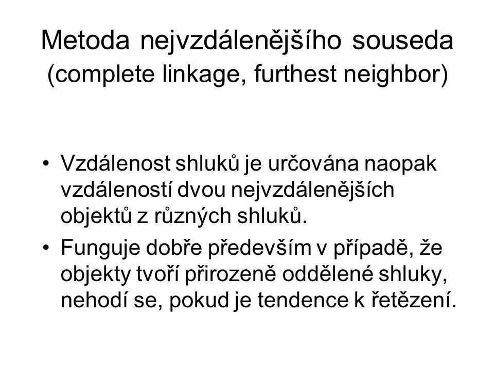Metoda nejvzdálenějšího souseda (complete linkage, furthest neighbor) Vzdálenost shluků je určována naopak vzdáleností dvou nejvzdálenějších objektů z