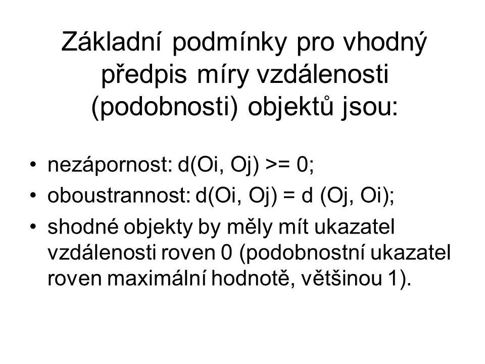 Základní podmínky pro vhodný předpis míry vzdálenosti (podobnosti) objektů jsou: nezápornost: d(Oi, Oj) >= 0; oboustrannost: d(Oi, Oj) = d (Oj, Oi); s