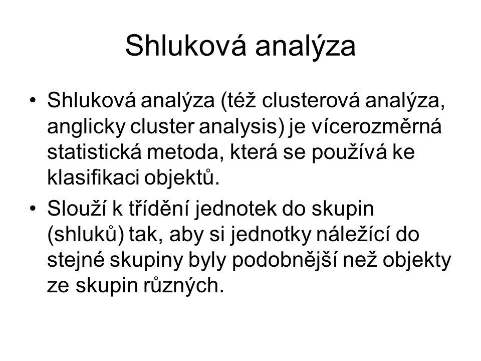 Shluková analýza v R country <- row.names(life) par(mfrow=c(1,3)) plclust(hclust(dist(life),method= single ), labels=country,ylab= Vzdalenost ) title( (a) Single linkage ) plclust(hclust(dist(life),method= complete ), labels=country,ylab= Vzdalenost ) title( (b) Complete linkage ) plclust(hclust(dist(life),method= average ), labels=country,ylab= Vzdalenost ) title( (c) Average linkage )