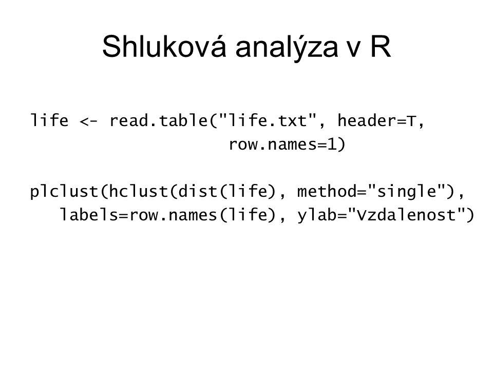 Shluková analýza v R life <- read.table(
