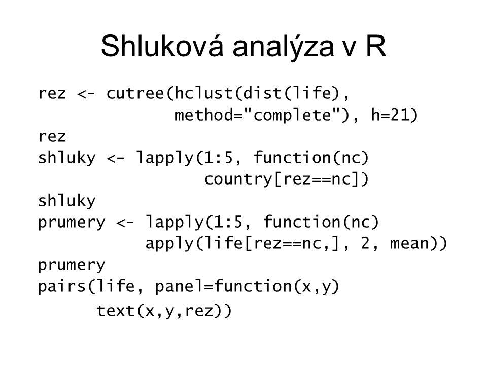Shluková analýza v R rez <- cutree(hclust(dist(life), method=